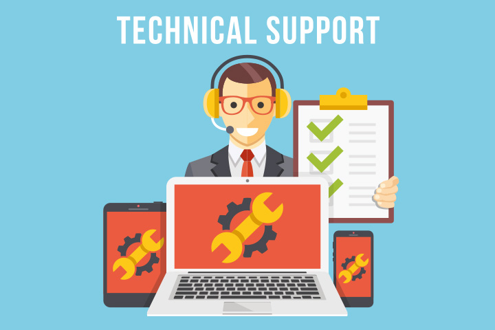 The Support Process – Triage