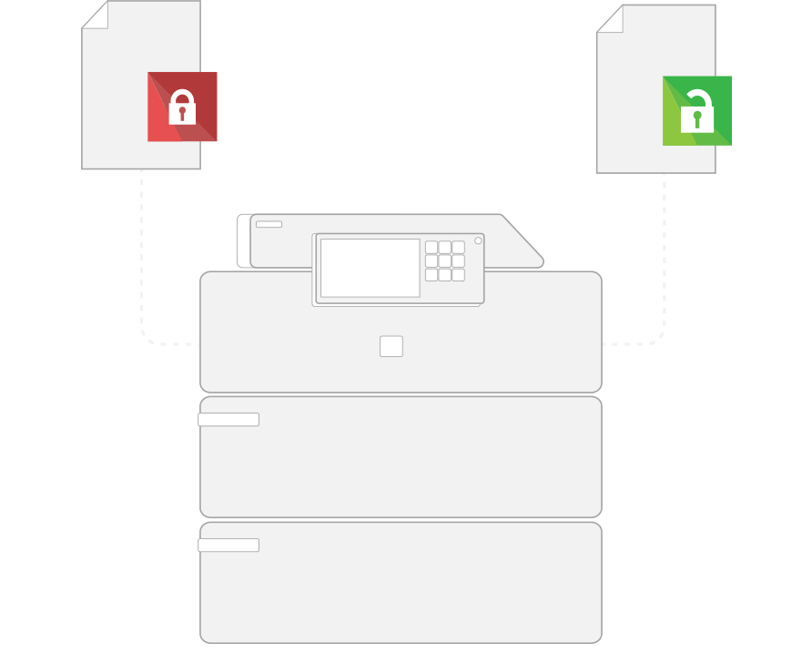 PaperCut Security Overview