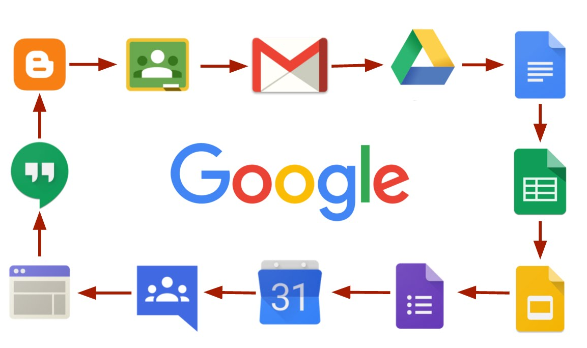 Drivve & Google Apps